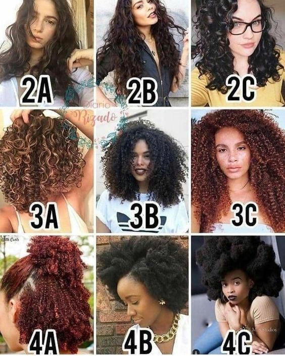 4c hair type chart 4d hair type natural hair