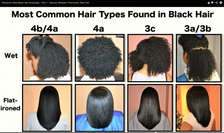 ceramic-flat-iron hair types